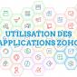 Zoho Showtime - Utilisation